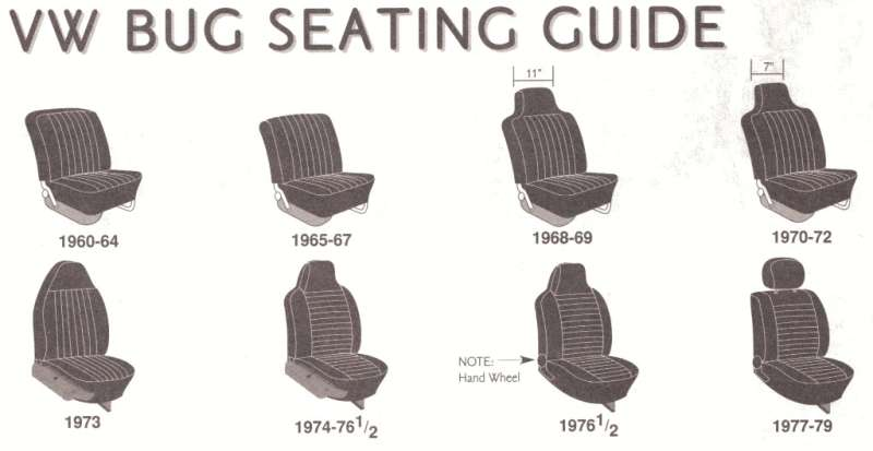 Bug Amp Ghia Seating Guide Vw Beetle Seats Restoration